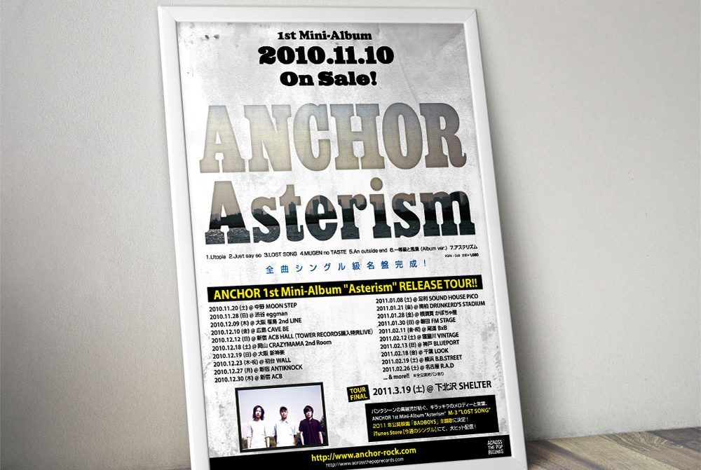 """ANCHOR """"Asterism"""" Poster"""