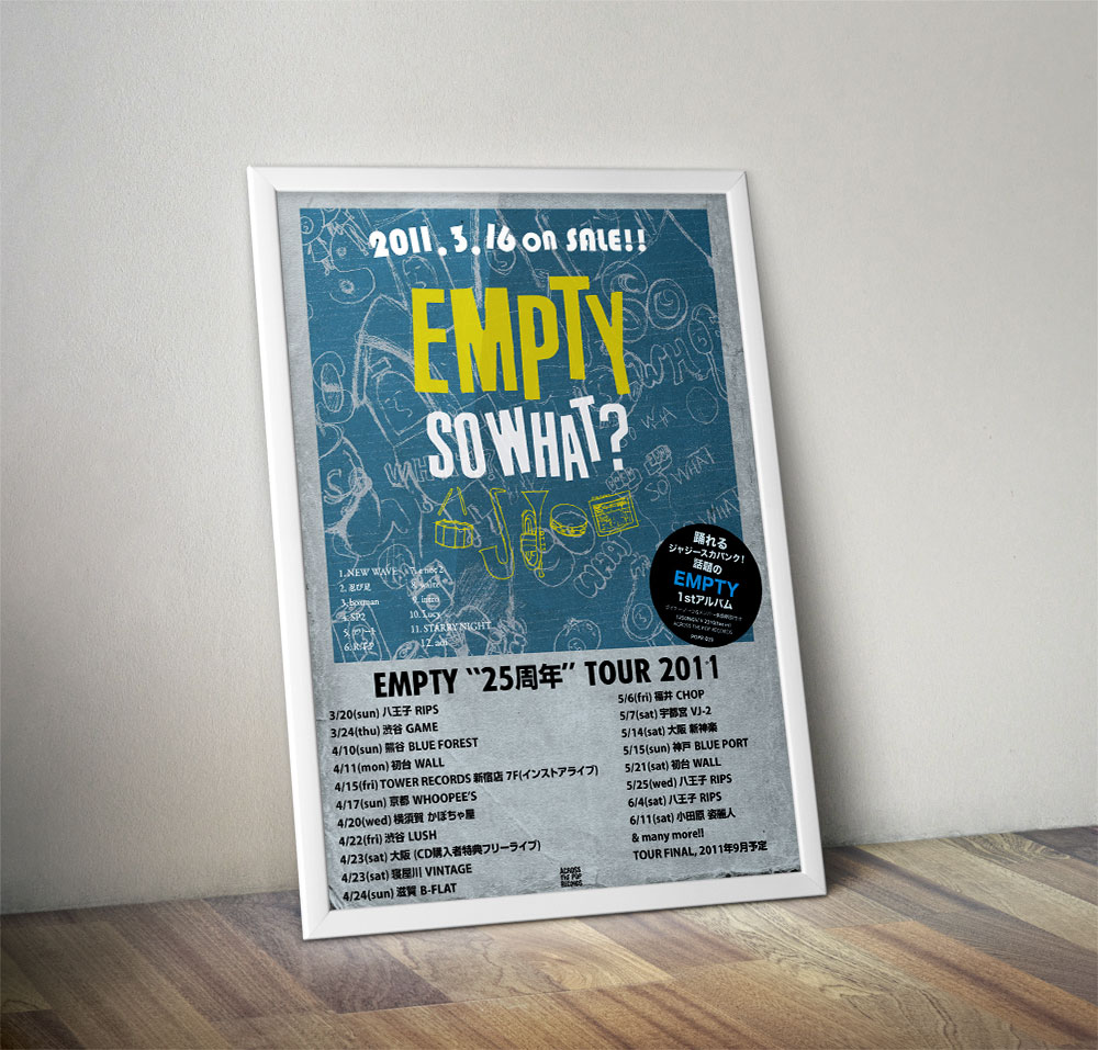 "EMPTY ""SO WHAT?"" Poster"